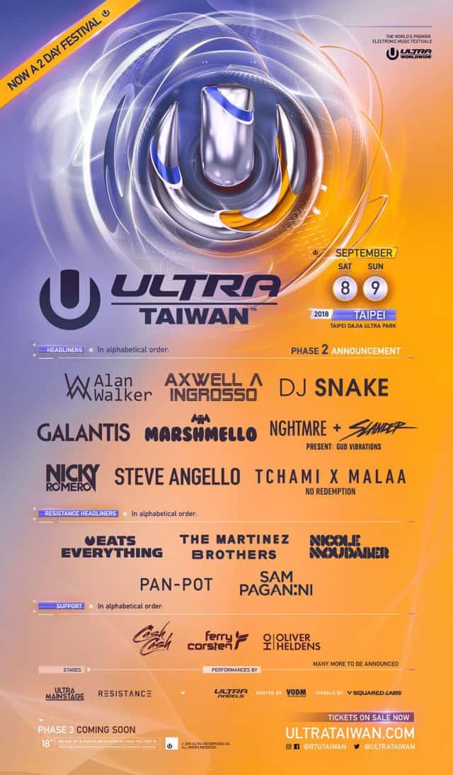 Ultra Taiwan 2018